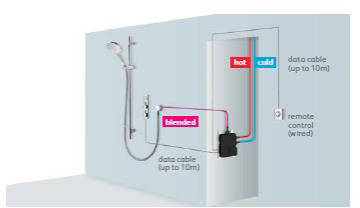Additional image for Digital Smart Shower Valve With Remote Control (HP, Combi).