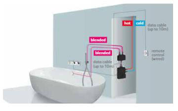 Additional image for Digital Dual Shower / Bath Valve With Remote Control (HP, Combi).