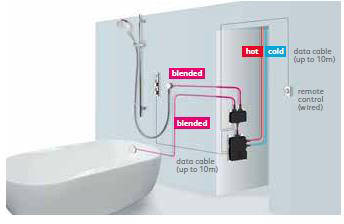 Additional image for Digital Dual Shower / Bath Valve With Remote Control (Gravity).