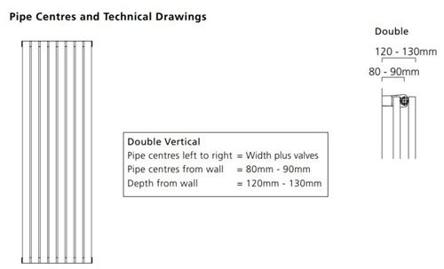 Additional image for Tallis Double Vertical Radiator 1820x600mm (White).
