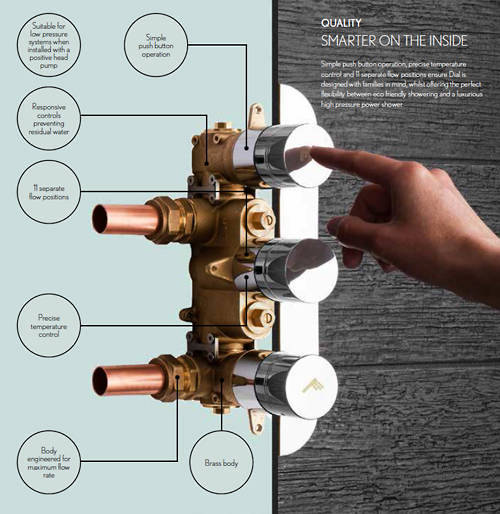 Additional image for Push Button Thermostatic Shower Pack (2 Outlets).