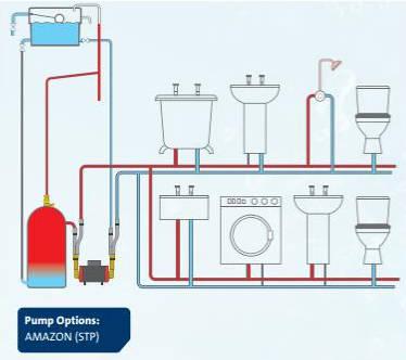 Additional image for SSP-2.0B Single Ended Shower Pump (2.0 Bar, Positive).
