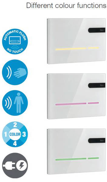 Additional image for In Wall Dual Flush Cistern & EP2 Electronic Panel (White).