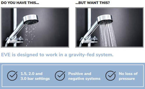 Additional image for Eve Shower Or Whole House Pump (3 Bar).